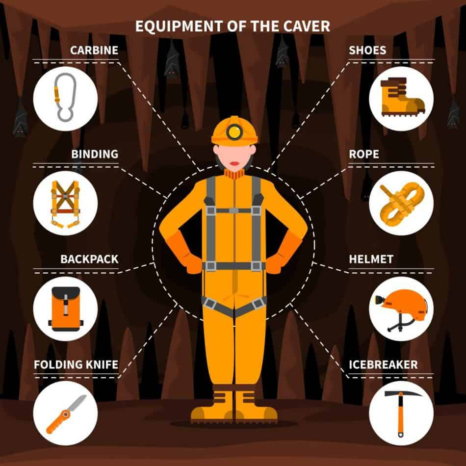 Cavers-gear-image